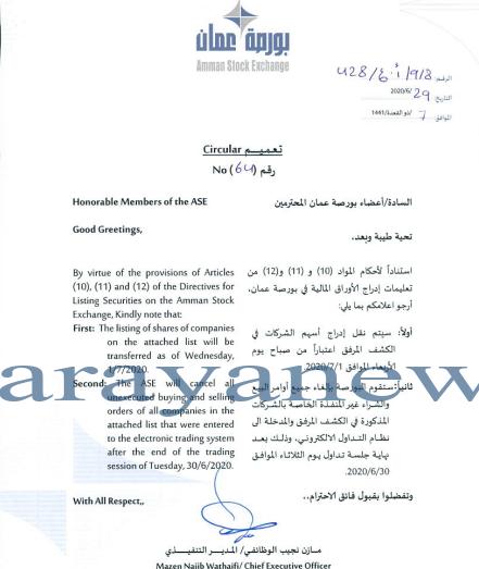 بعد ايعاز من بورصة عمان ..  الغاء اوامر البيع والشراء في عدد من الشركات .. اسماء