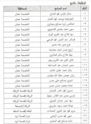مطلوبون للتعيين في وزارة العدل .. اسماء