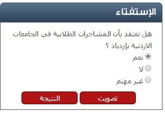 """نتائج """" استفتاء"""" سرايا ... 82 % من المشاركين المشاجرات الطلابية في الجامعات بإزدياد"""