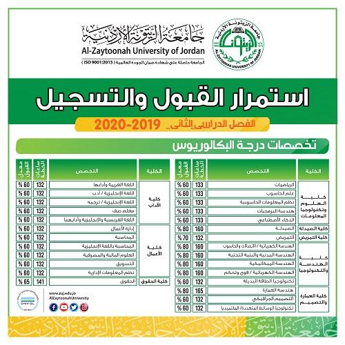 استمرارالقبول والتسجيل في جامعة الزيتونة الأردنية