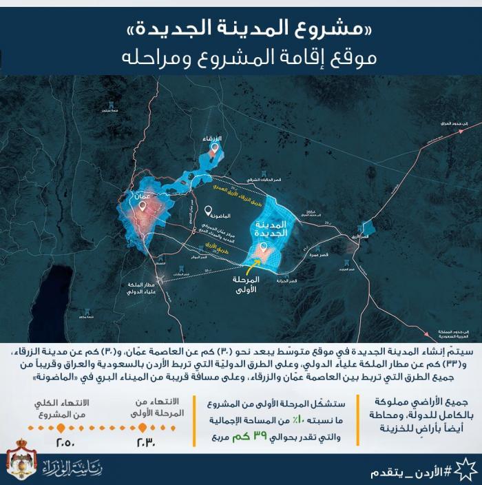 الحكومة تعلن تفاصيل وموقع المدينة image.php?token=2bff2fd69633efa42576b47134258ddd&size=large