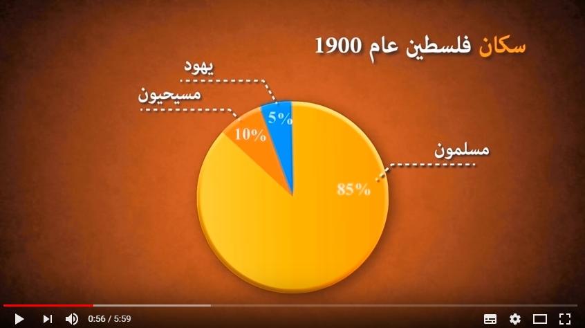 بالفيديو  ..  ماهي حرب نكبة فلسطين 1948؟