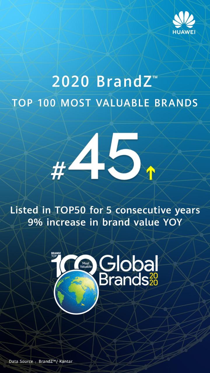 ارتفاع القيمة التجارية لهواوي في قائمة براندز - BrandZ لأقوى العلامات التجارية في العالم