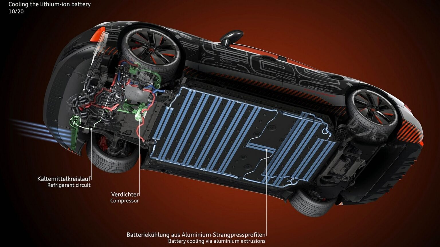 تحديات صناعة وتطوير السيارات الكهربائية: أصعب كثيراً مما نتخيل!