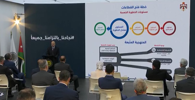 بالفيديو  ..  الرزاز يُعلن خطة و مصفوفة التعامل مع كورونا