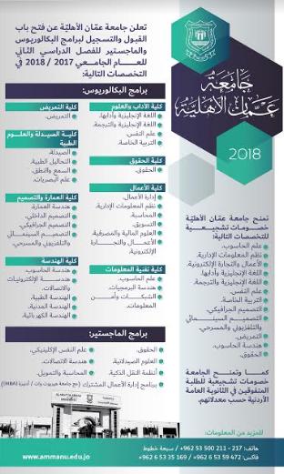 جامعة عمان الأهلية تعلن عن فتح باب التسجيل لبرامج البكالوريوس والماجستير للفصل الثاني