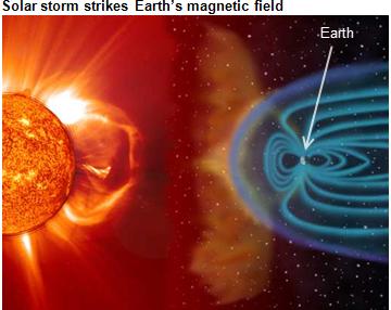 فلكيون اردنيون : عاصفة مغناطيسية شمسية تضرب الأرض مساء اليوم