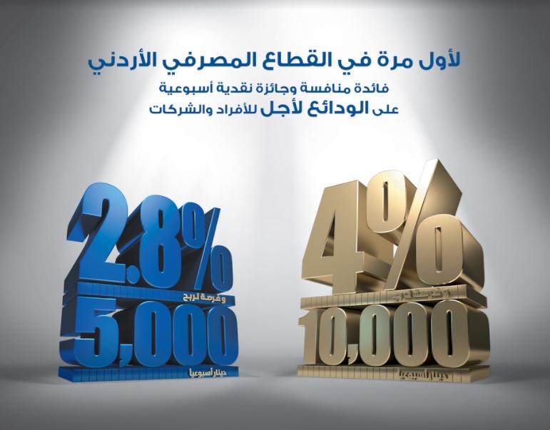 لأول مرة في القطاع المصرفي الأردني ..  بنك الإسكان يطلق منتج الودائع لأجل بجوائز (فائدة منافسة وجوائز نقدية أسبوعية)