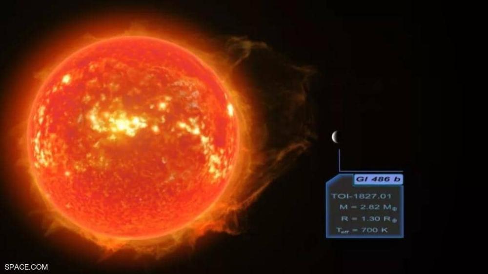 """علماء يكتشفون كوكبا عملاقا قد يكون صالحا للحياة  .. """"تفاصيل"""""""