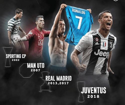 رونالدو يسجل إنجازا لم يحققه أي لاعب في التاريخ