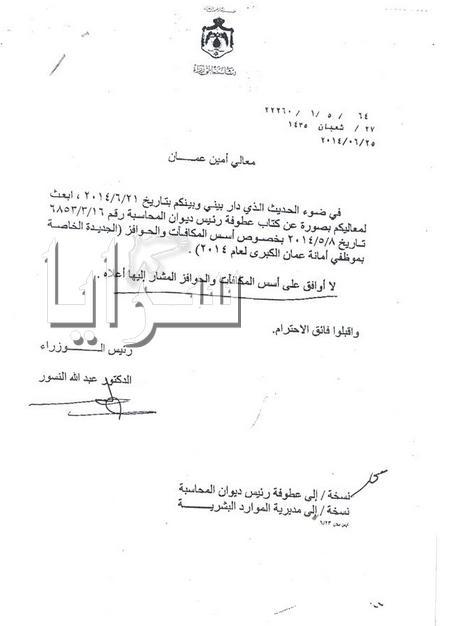 وثيقة  ..  تجاوزات بـ 18 مليون دينار وزعتها أمانة عمان كمكافآت في 2014   ..  والنسور يرفض أسس توزيعها