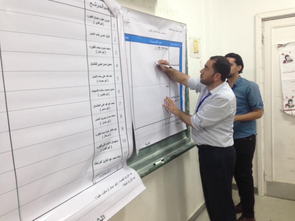 """الفائزون لبلدية الكفارات في محافظة اربد : """"أسماء"""""""