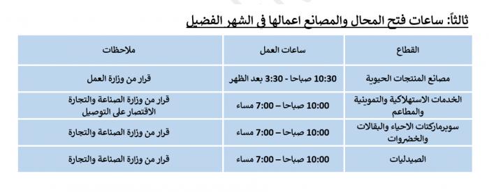 اجازة الموظفين رمضان 1440