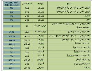 تخفيض اسعار المحروقات (جدول)