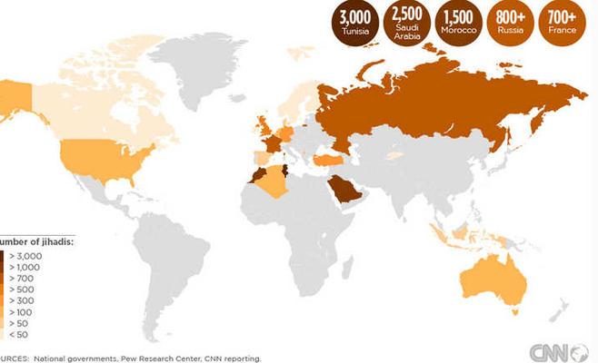 ترتيب الدول العربية التي خرج منها أكثر عدد مقاتلين إلى سوريا