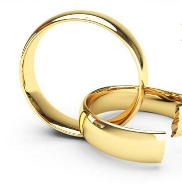 الحكم الشرعي في طلاق الغضبان والمكره والهازل والسكران
