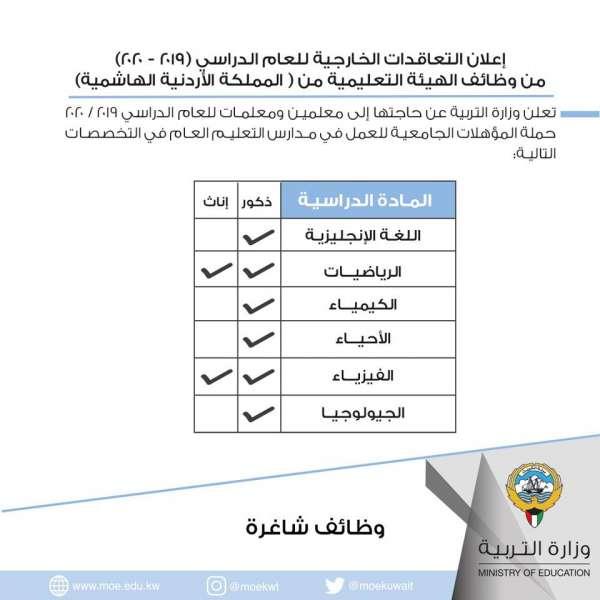 وظائف شاغرة لمعلمين ومعلمات للعمل لدى وزارة التربية في الكويت