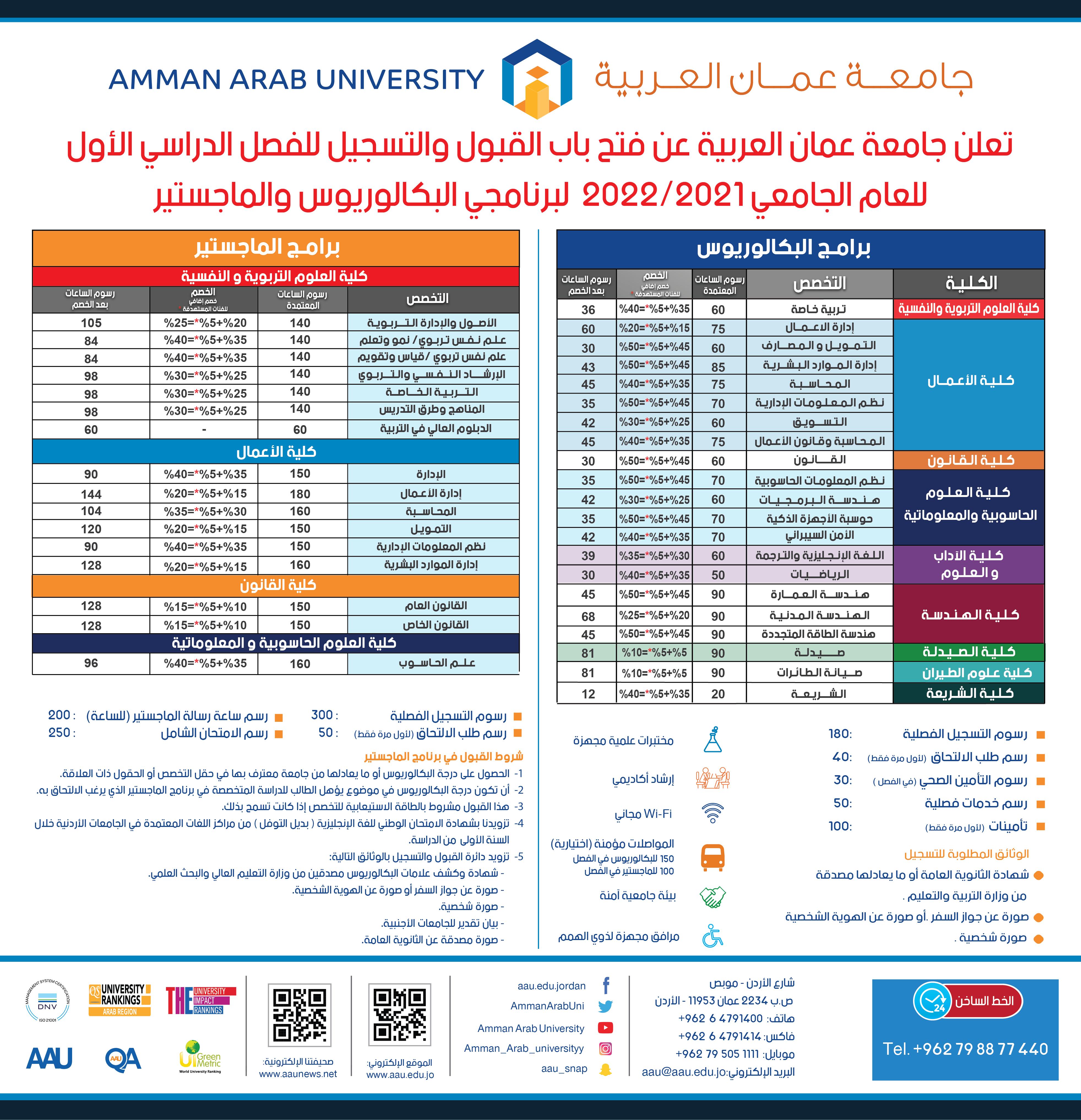 """""""عمان العربية"""" تستقبل طلبتها الجدد بتخصصات تقنية تواكب حاجات سوق العمل"""