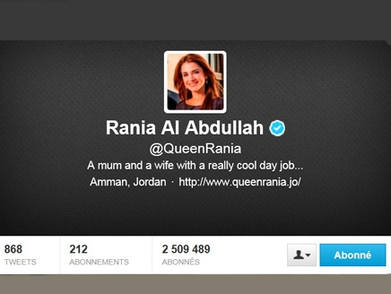 الملكة رانيا ومحمد بن راشد ومرسي الأكثر متابعة على تويتر