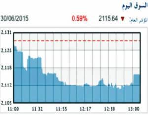 مؤشر البورصة يغلق على انخفاض بنسبة 0.59%