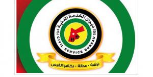 بالتفاصيل   .. الاعلان عن اسماء 1075 معلما جديدا الاربعاء