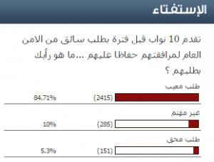 """84 % من المشاركين باستفتاء """" سرايا """"يعيبون طلب النواب بسائق من """" الامن العام  """"  لمرافقتهم"""