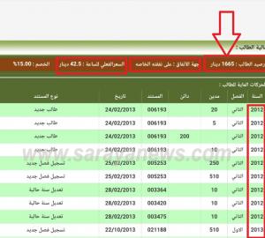 طالبة جامعية أجلت دراستها من عام (2013)  ..  تناشد اهل الخير تحقيق حلمها بانهاء دراستها الجامعية