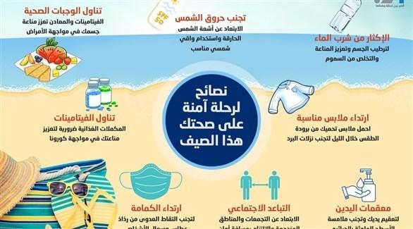 إنفوغراف: نصائح لرحلة آمنة على صحتك هذا الصيف