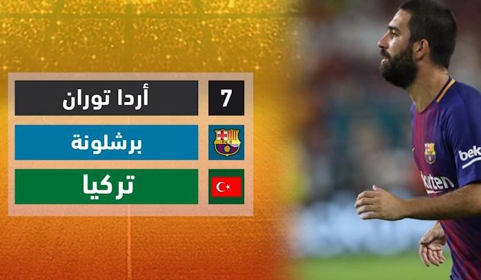 فيديو  ..  تعرف على جميع اللاعبين المسلمين في الدوري الإسباني