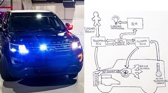 فورد تطور نظام تدفئة لقتل كورونا في سيارات الشرطة