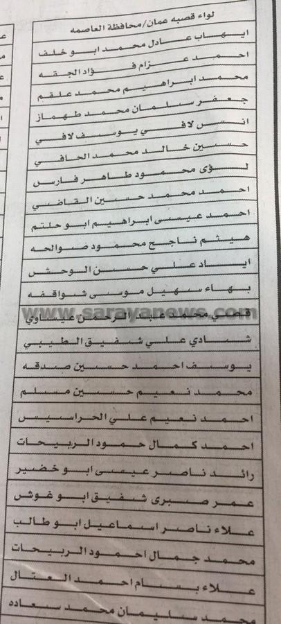 بالاسماء  ..  تعيين 1465 معلم ومعلمة في وزارة التربية