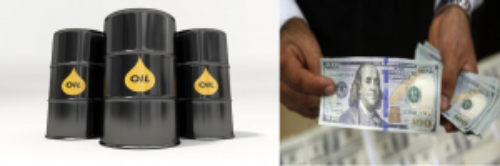 استمرار نزيف لأسعار النفط مع ارتفاع مؤشر الدولار الأمريكي