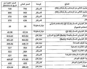 بالاسماء .. جدول تخفيضات اسعار المستقات النفطية