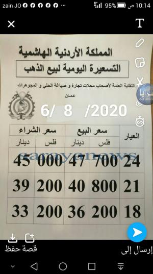 استقرار على اسعار الذهب في الاسواق المحلية يوم الخميس  ..  2020/08/06