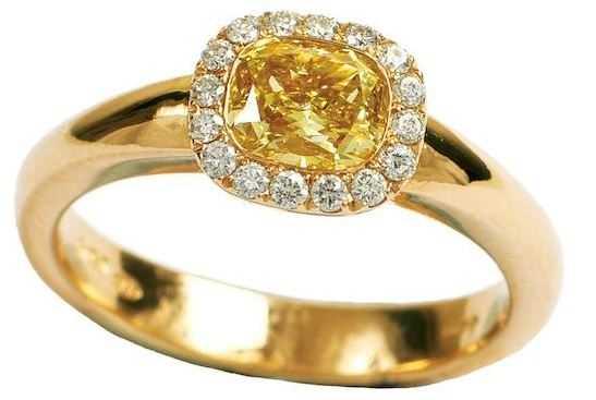 ماهو تفسير حلم رؤية الخاتم في المنام ؟